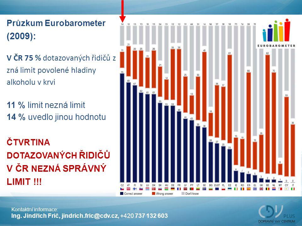 (2009): V ČR NEZNÁ SPRÁVNÝ LIMIT !!! Průzkum Eurobarometer