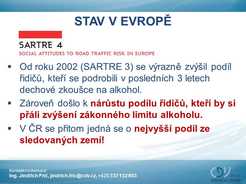 STAV V EVROPĚ Od roku 2002 (SARTRE 3) se výrazně zvýšil podíl řidičů, kteří se podrobili v posledních 3 letech dechové zkoušce na alkohol.