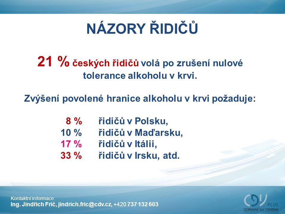 21 % českých řidičů volá po zrušení nulové tolerance alkoholu v krvi.
