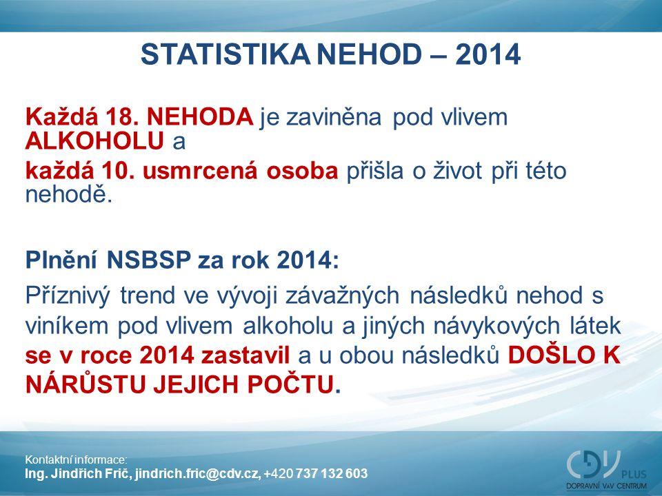STATISTIKA NEHOD – 2014 Každá 18. NEHODA je zaviněna pod vlivem ALKOHOLU a. každá 10. usmrcená osoba přišla o život při této nehodě.