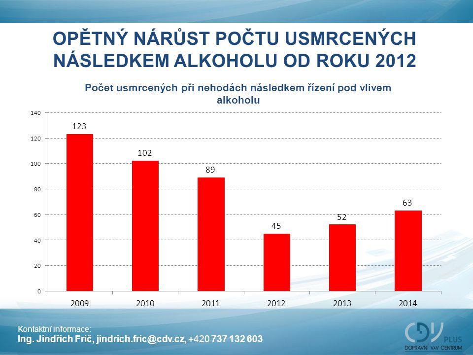 OPĚTNÝ NÁRŮST POČTU USMRCENÝCH NÁSLEDKEM ALKOHOLU OD ROKU 2012