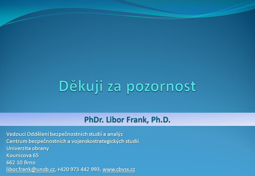 Děkuji za pozornost PhDr. Libor Frank, Ph.D.