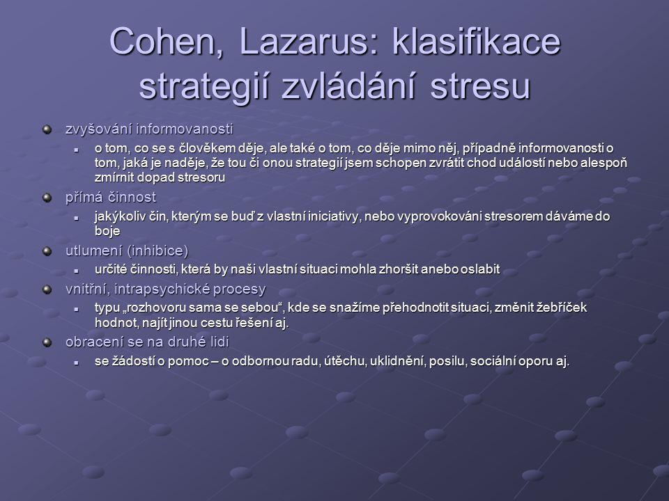 Cohen, Lazarus: klasifikace strategií zvládání stresu