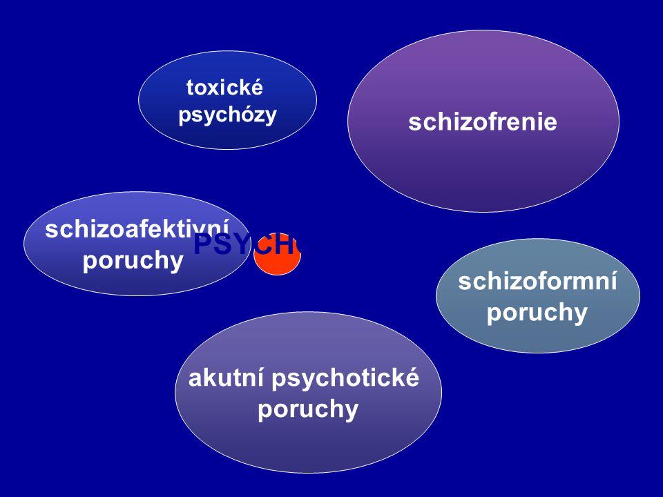 PSYCHÓZY schizofrenie schizoafektivní poruchy schizoformní poruchy