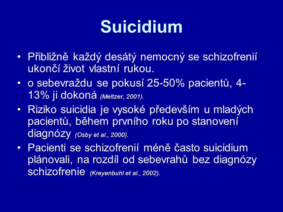Suicidium Přibližně každý desátý nemocný se schizofrenií ukončí život vlastní rukou.