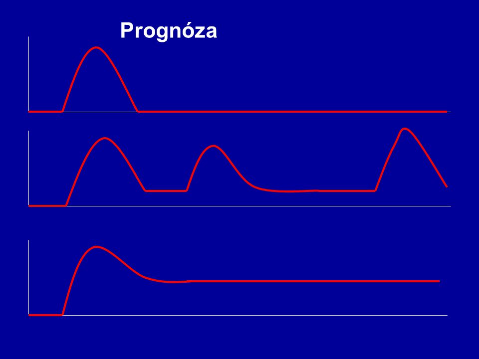 Prognóza