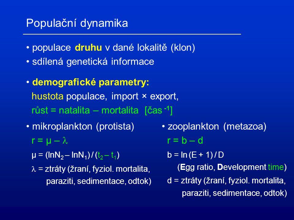 Populační dynamika populace druhu v dané lokalitě (klon)