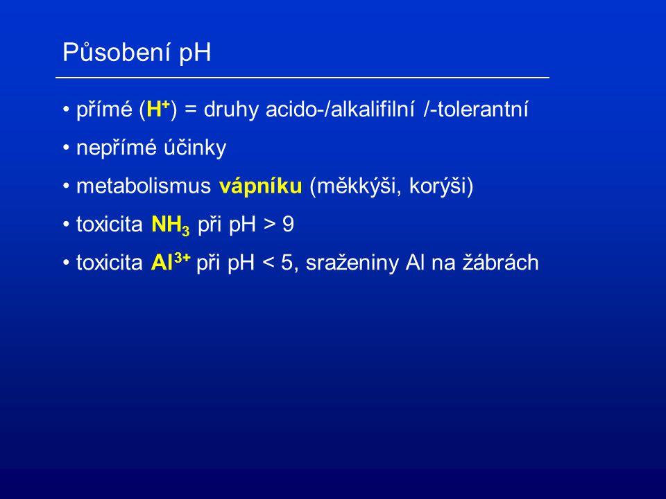 Působení pH přímé (H+) = druhy acido-/alkalifilní /-tolerantní
