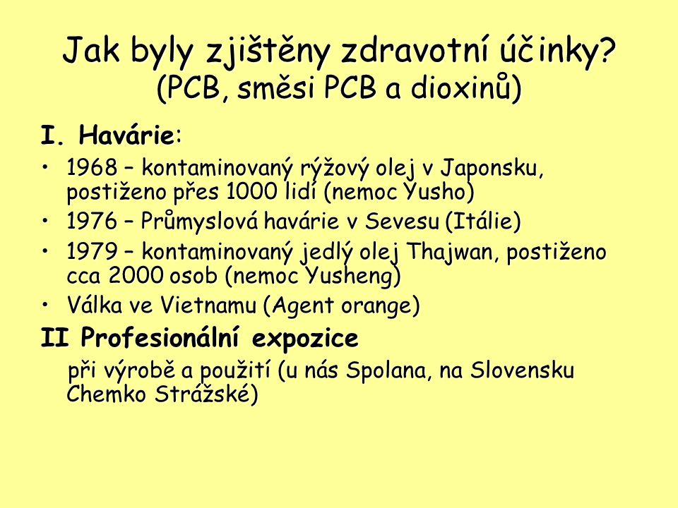 Jak byly zjištěny zdravotní účinky (PCB, směsi PCB a dioxinů)