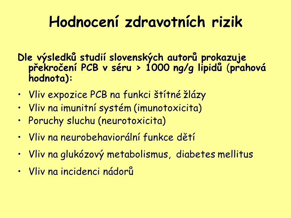Hodnocení zdravotních rizik