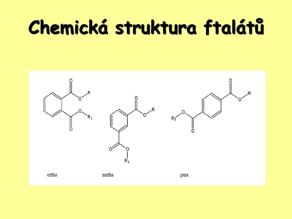 Chemická struktura ftalátů