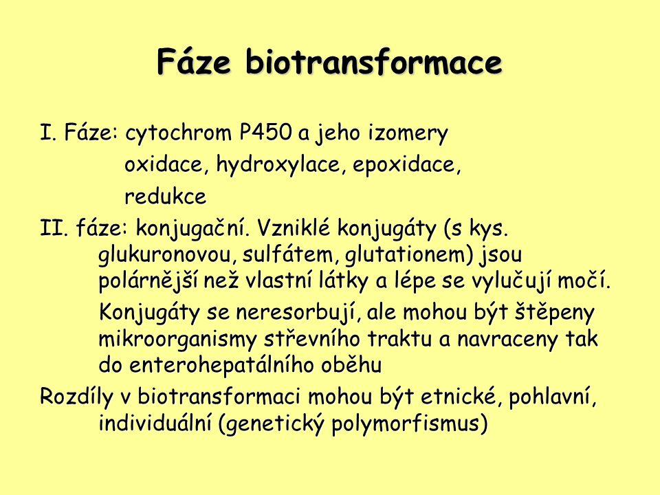 Fáze biotransformace I. Fáze: cytochrom P450 a jeho izomery