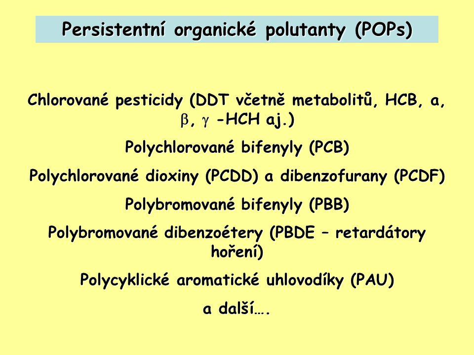 Persistentní organické polutanty (POPs)