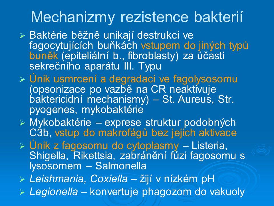 Mechanizmy rezistence bakterií