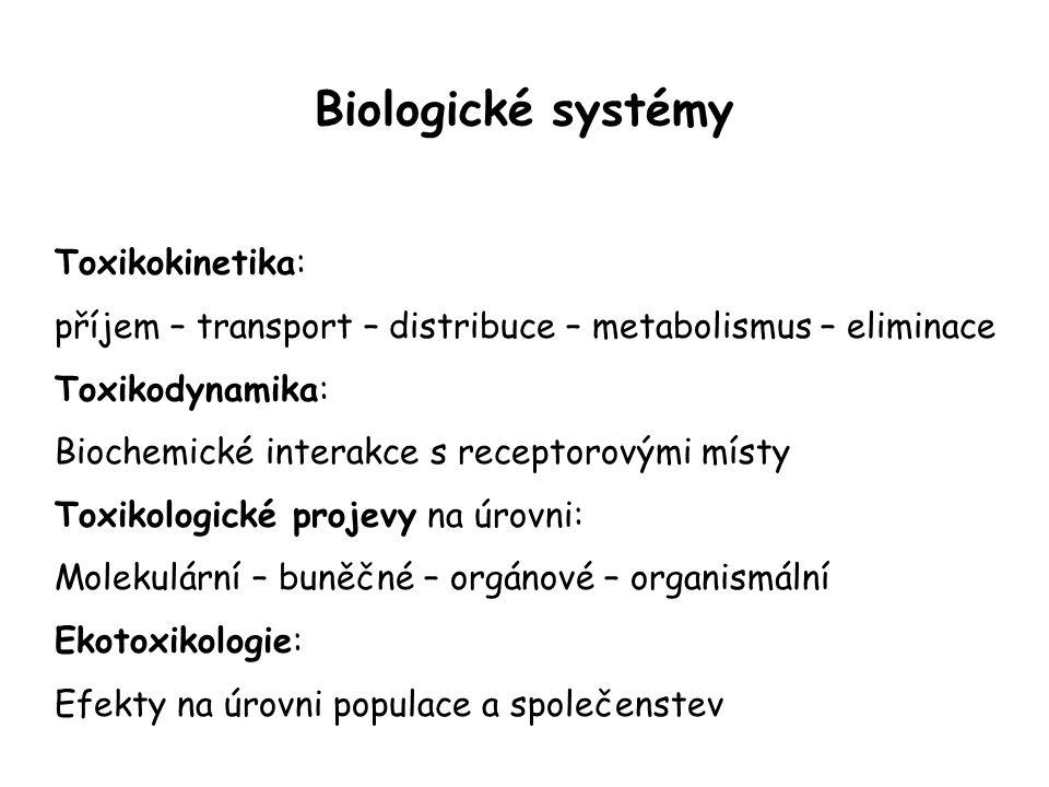 Biologické systémy Toxikokinetika: