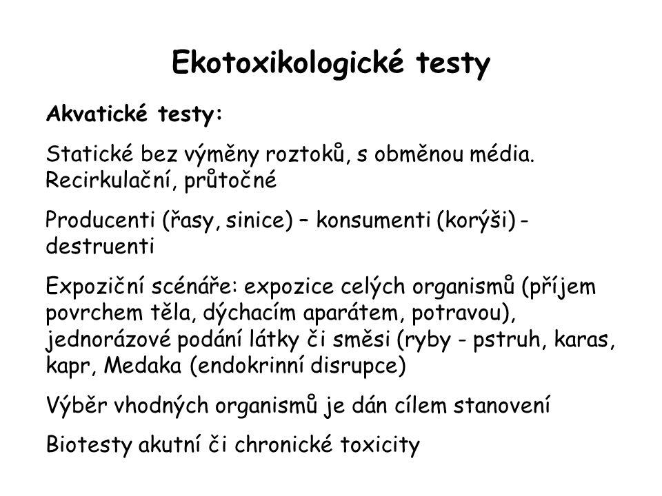 Ekotoxikologické testy