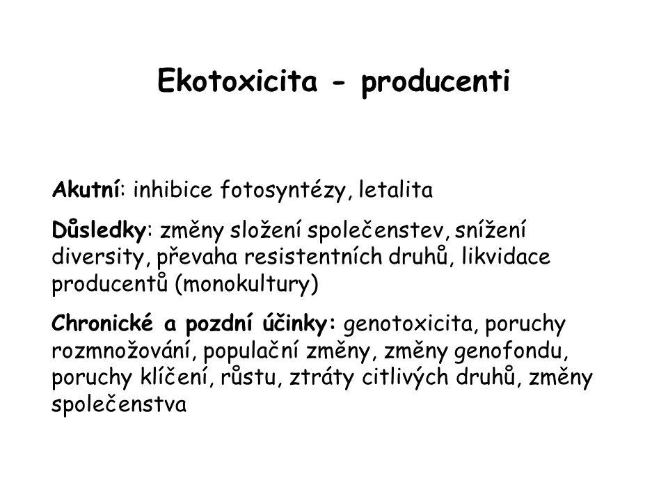 Ekotoxicita - producenti