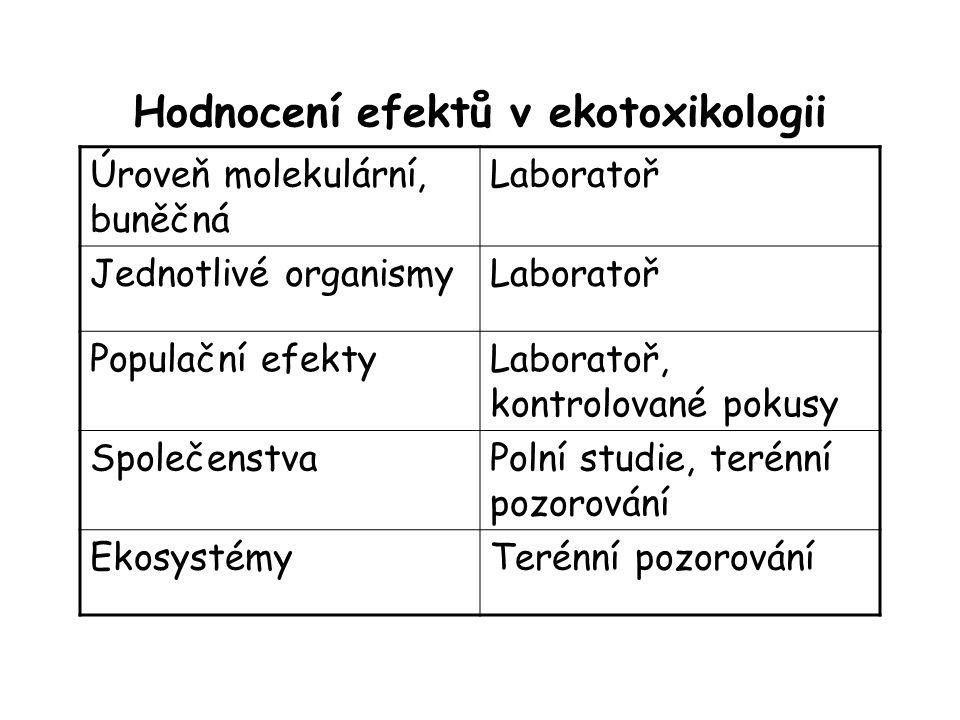 Hodnocení efektů v ekotoxikologii