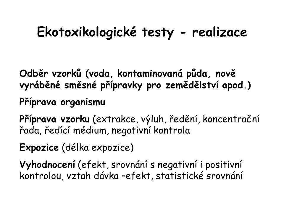 Ekotoxikologické testy - realizace