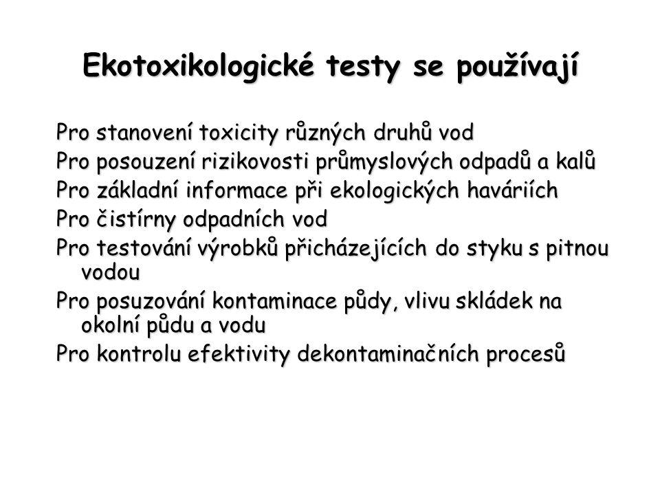 Ekotoxikologické testy se používají