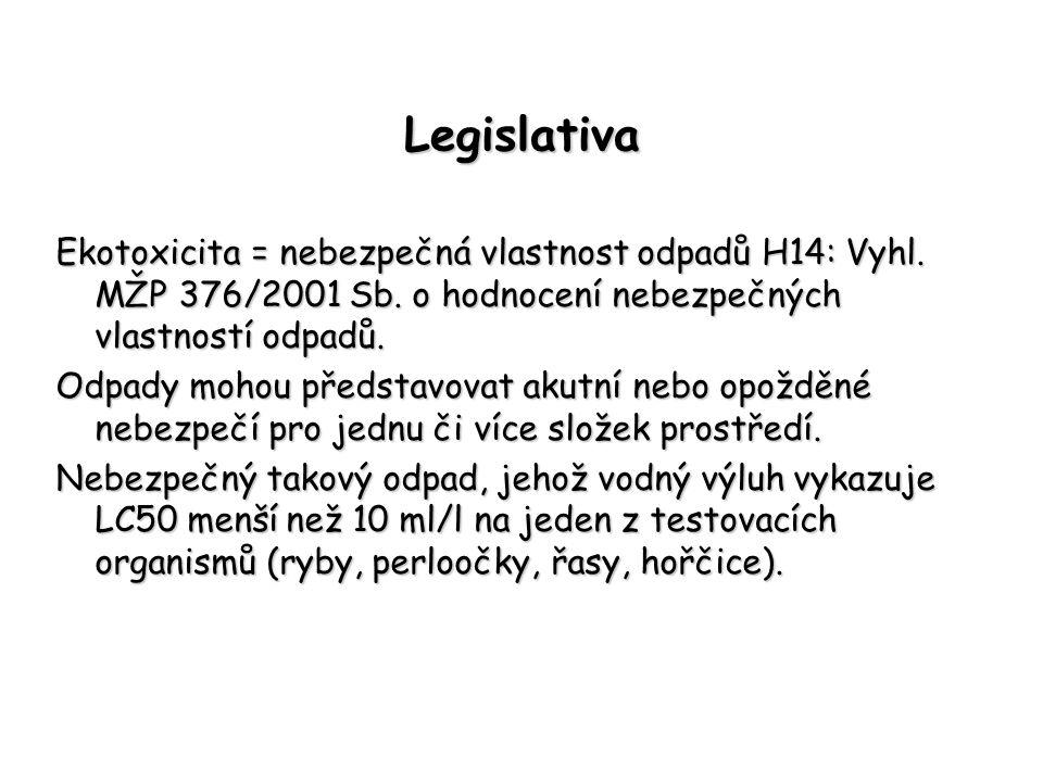 Legislativa Ekotoxicita = nebezpečná vlastnost odpadů H14: Vyhl. MŽP 376/2001 Sb. o hodnocení nebezpečných vlastností odpadů.
