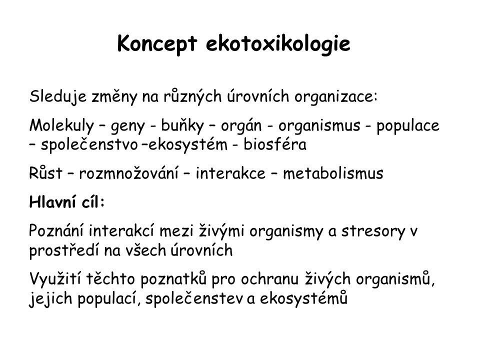 Koncept ekotoxikologie