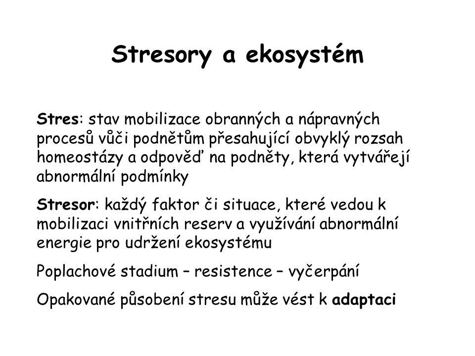 Stresory a ekosystém