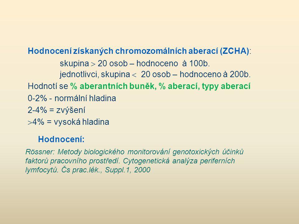 Hodnocení: Hodnocení získaných chromozomálních aberací (ZCHA):