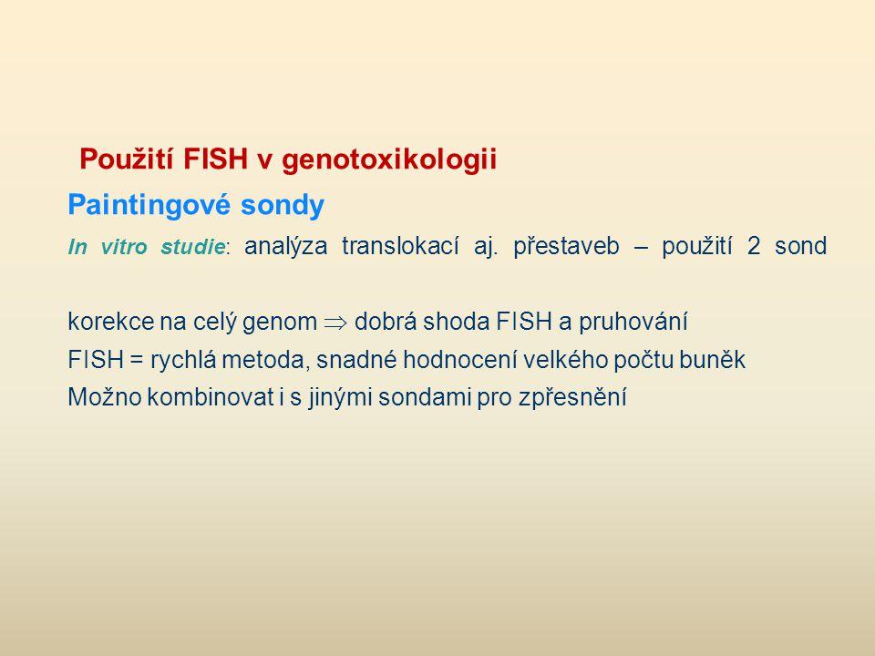 Paintingové sondy korekce na celý genom  dobrá shoda FISH a pruhování