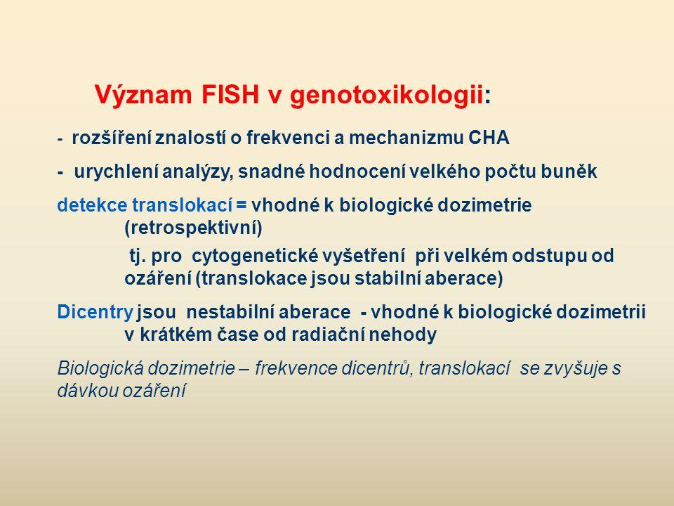 - urychlení analýzy, snadné hodnocení velkého počtu buněk