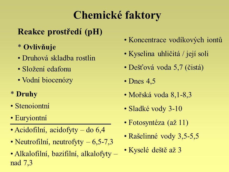 Chemické faktory Reakce prostředí (pH) Koncentrace vodíkových iontů