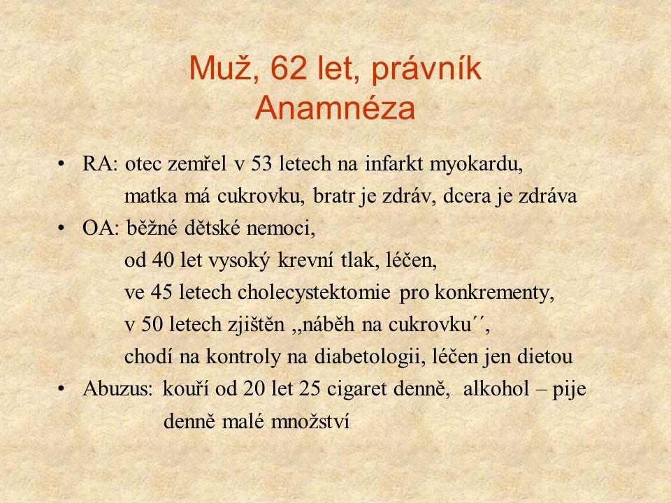 Muž, 62 let, právník Anamnéza