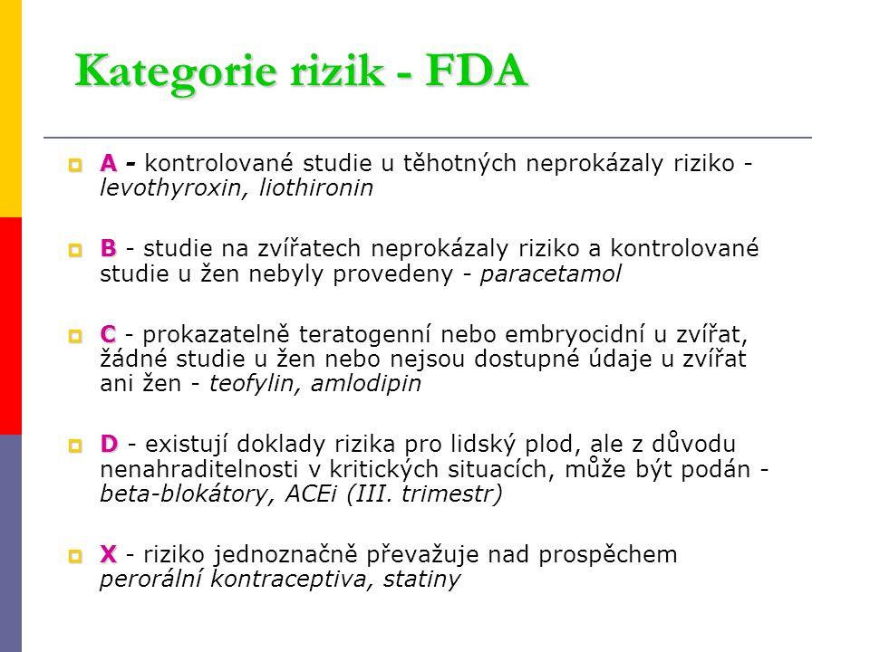 Kategorie rizik - FDA A - kontrolované studie u těhotných neprokázaly riziko -levothyroxin, liothironin.