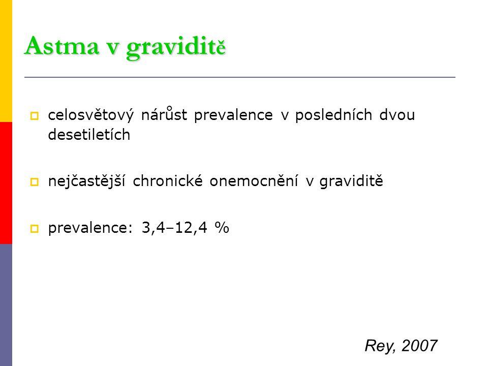 Astma v graviditě celosvětový nárůst prevalence v posledních dvou desetiletích. nejčastější chronické onemocnění v graviditě.
