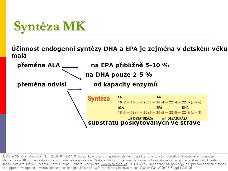 Syntéza MK Účinnost endogenní syntézy DHA a EPA je zejména v dětském věku malá. přeměna ALA na EPA přibližně 5-10 %