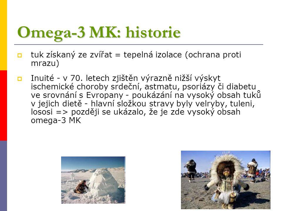 Omega-3 MK: historie tuk získaný ze zvířat = tepelná izolace (ochrana proti mrazu)