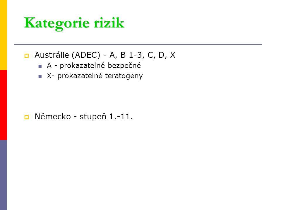 Kategorie rizik Austrálie (ADEC) - A, B 1-3, C, D, X