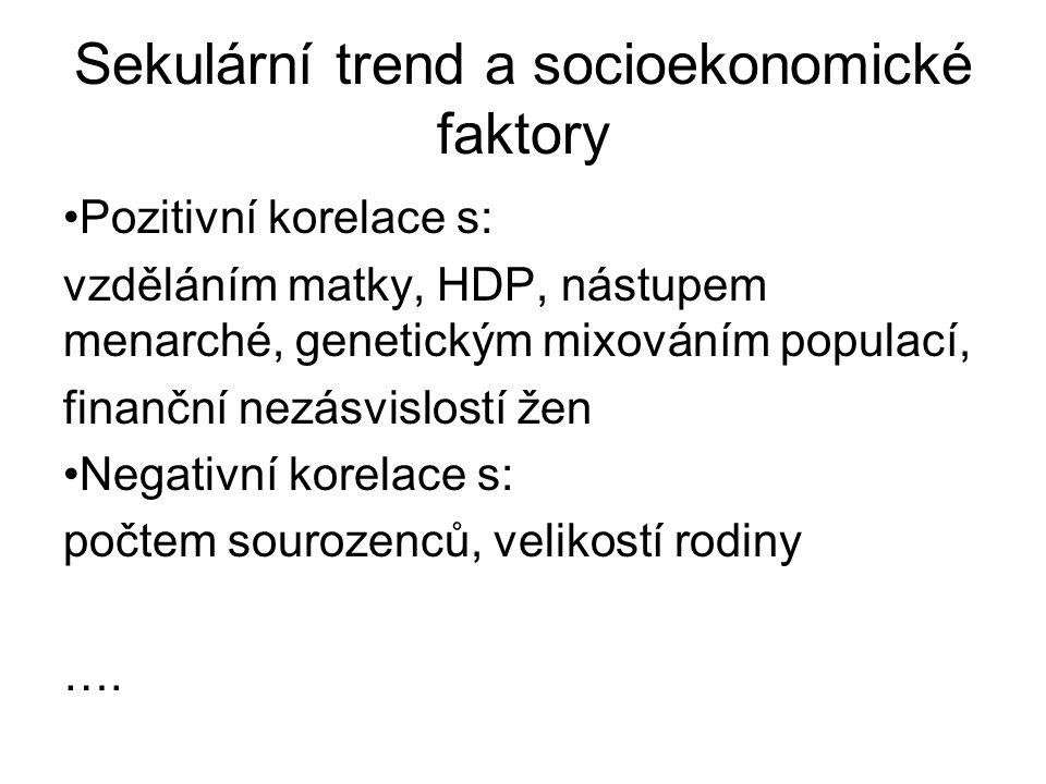 Sekulární trend a socioekonomické faktory