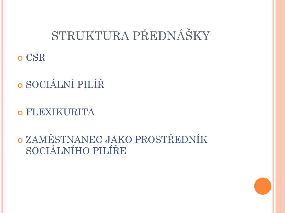 STRUKTURA PŘEDNÁŠKY CSR SOCIÁLNÍ PILÍŘ FLEXIKURITA