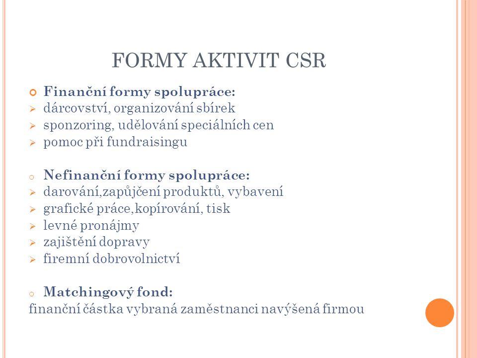 FORMY AKTIVIT CSR Finanční formy spolupráce: