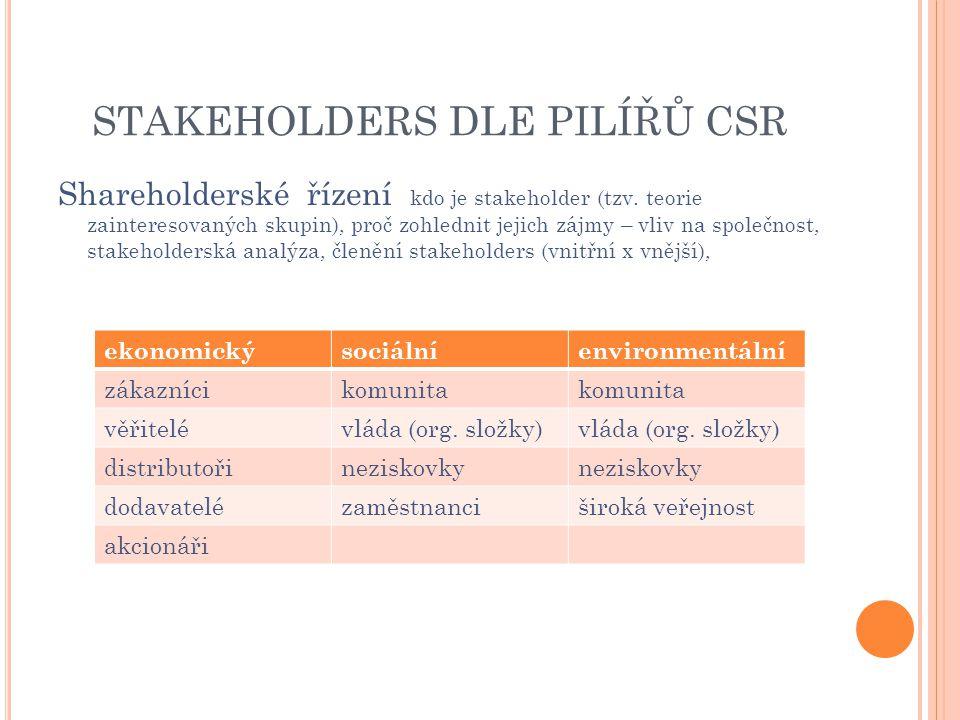 STAKEHOLDERS DLE PILÍŘŮ CSR