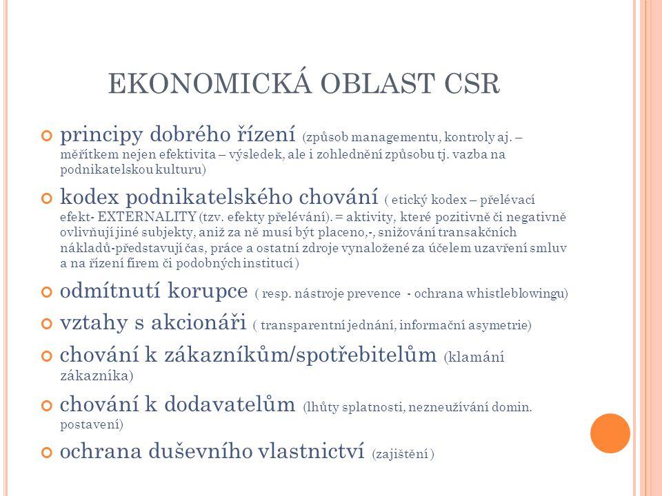 EKONOMICKÁ OBLAST CSR