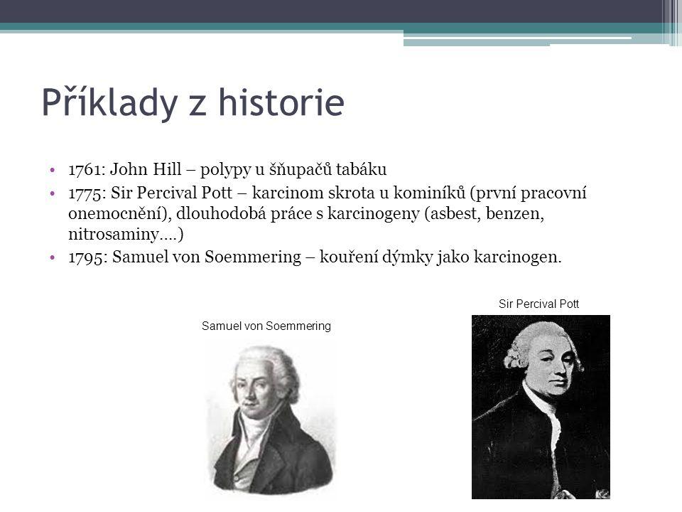 Příklady z historie 1761: John Hill – polypy u šňupačů tabáku