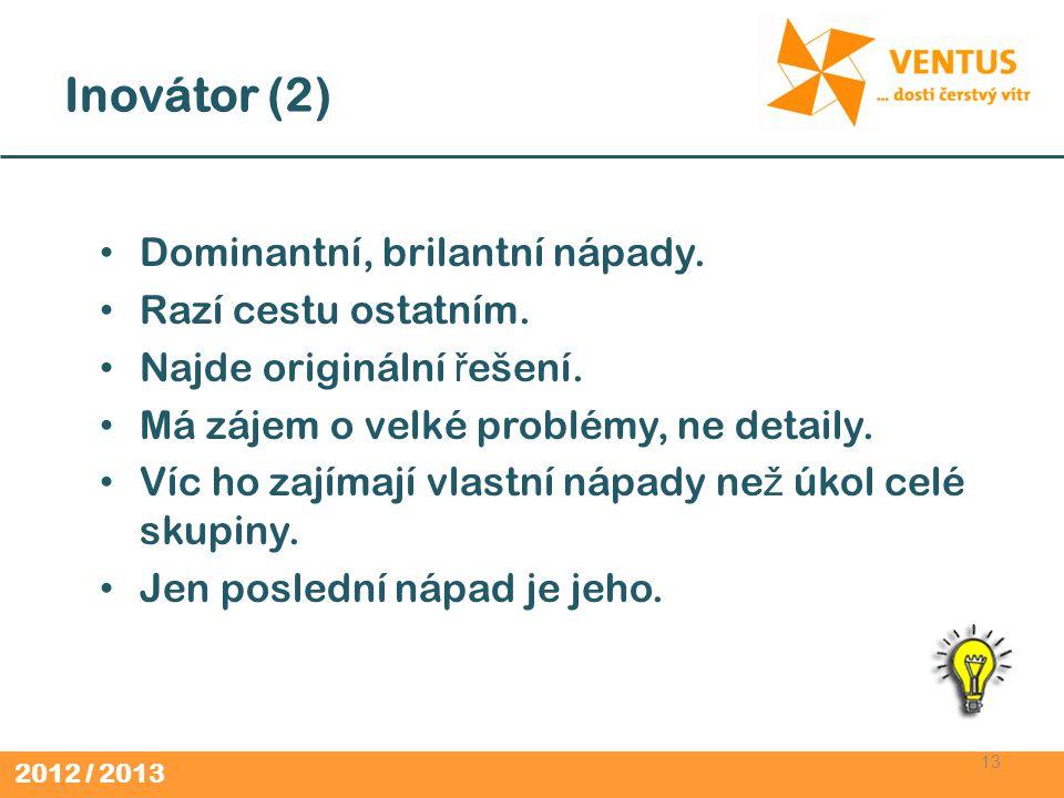 Inovátor (2) Dominantní, brilantní nápady. Razí cestu ostatním.