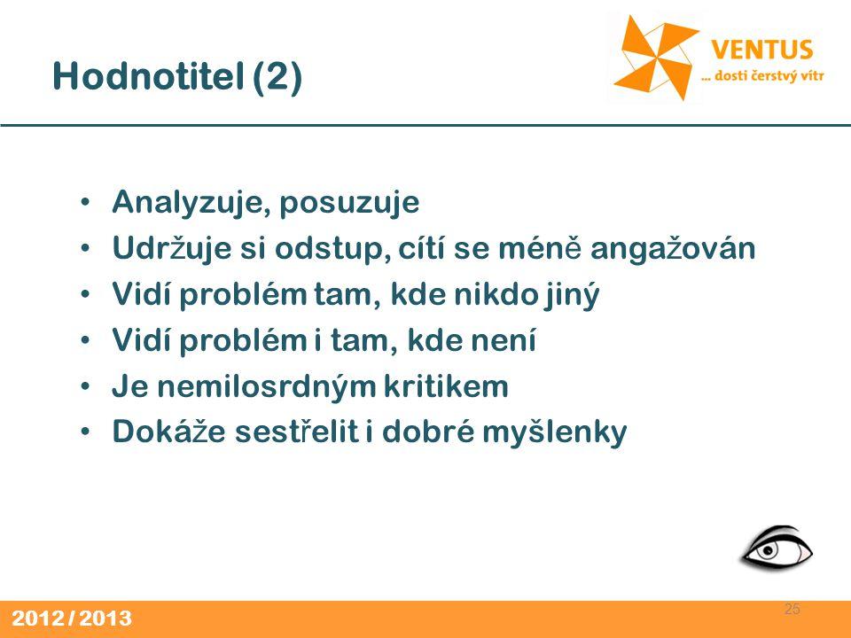 Hodnotitel (2) Analyzuje, posuzuje