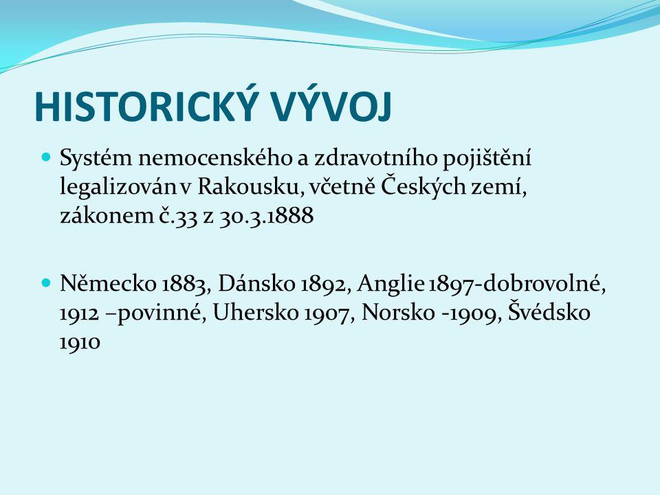 HISTORICKÝ VÝVOJ Systém nemocenského a zdravotního pojištění legalizován v Rakousku, včetně Českých zemí, zákonem č.33 z 30.3.1888.