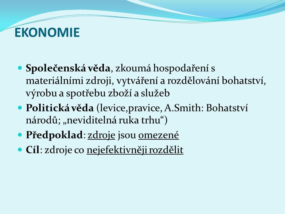 EKONOMIE Společenská věda, zkoumá hospodaření s materiálními zdroji, vytváření a rozdělování bohatství, výrobu a spotřebu zboží a služeb.