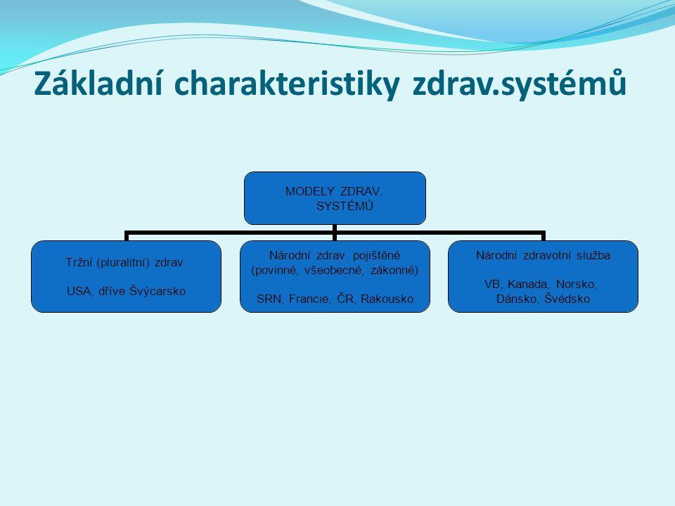 Základní charakteristiky zdrav.systémů