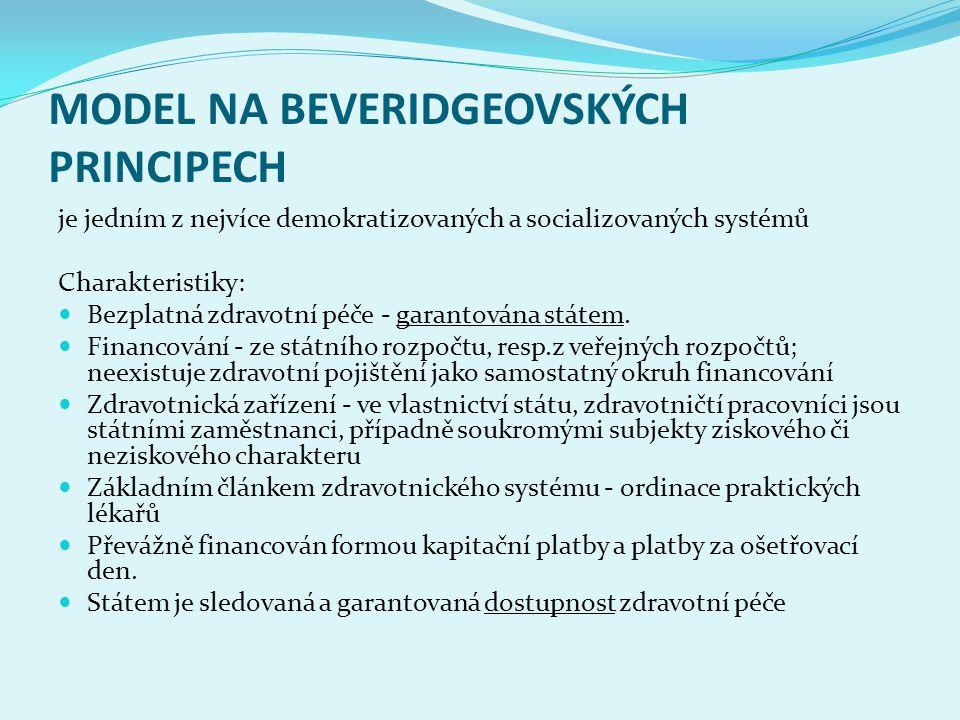 MODEL NA BEVERIDGEOVSKÝCH PRINCIPECH