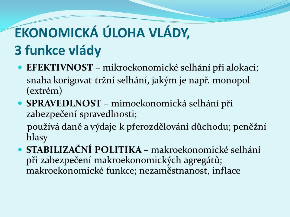 EKONOMICKÁ ÚLOHA VLÁDY, 3 funkce vlády